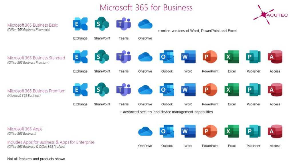 microsoft 365 subscriptions